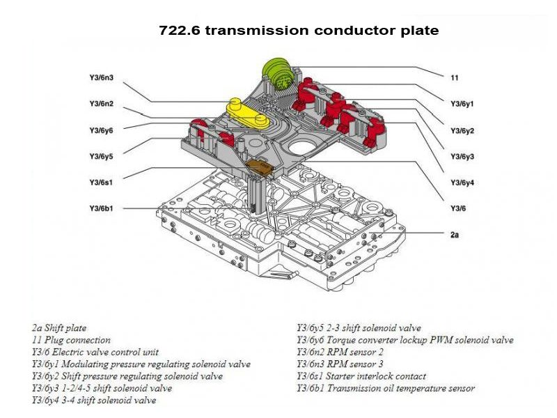 1201dp Swapping A Cummins Into A 1973 To 1991 Chevy Suburban also Wiring 51064751 furthermore Tips in addition Wiring Diagrams additionally Ft 3078 Tech Tips. on jeep wiring diagram